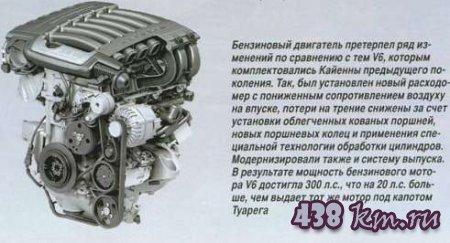 Cayenne v6