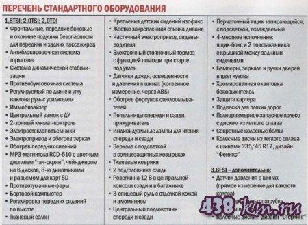 ФОЛЬКСВАГЕН-ПАССАТ-СС
