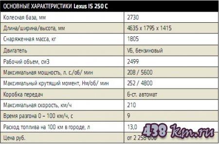Техническое описание Lexus IS 250 C