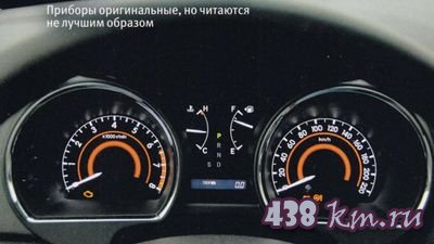 Toyota Highlander характеристики