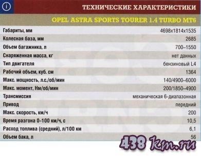 Astra sports tourer, характеристики
