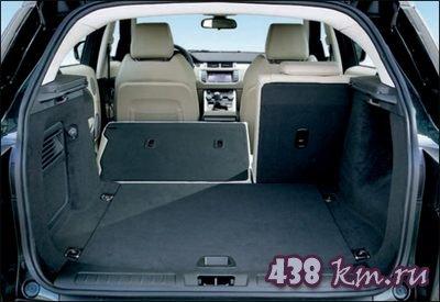 Range Rover Evoque TD4