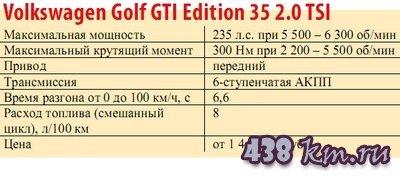 Golf GTI Edition 35