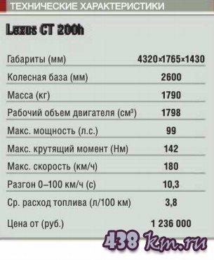 Lexus СТ 200h