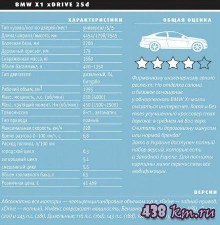 BMW X1 2011 характеристики