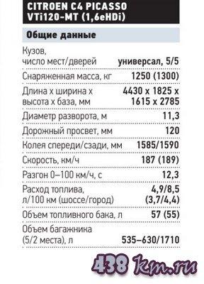 ситроен с4 пикассо 2014