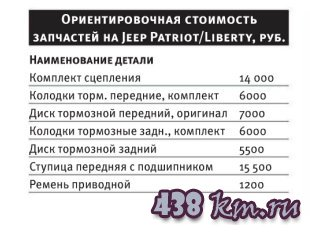 Patriot/Liberty