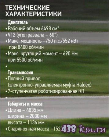 Обзор автомобиля Ламборджини