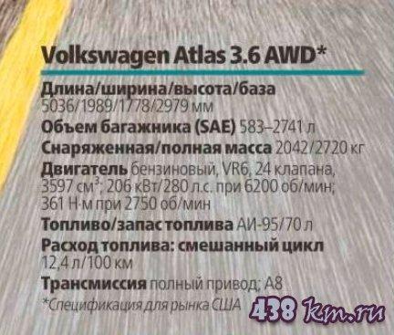 Большой Volkswagen Atlas в России: тест-драйв, цены