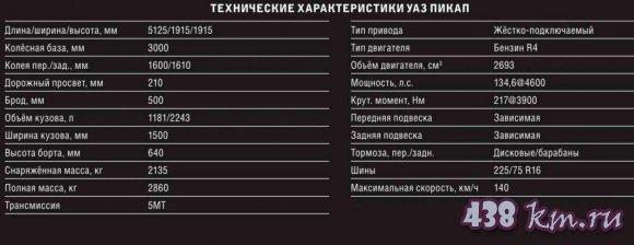 УАЗ Патриот пикап