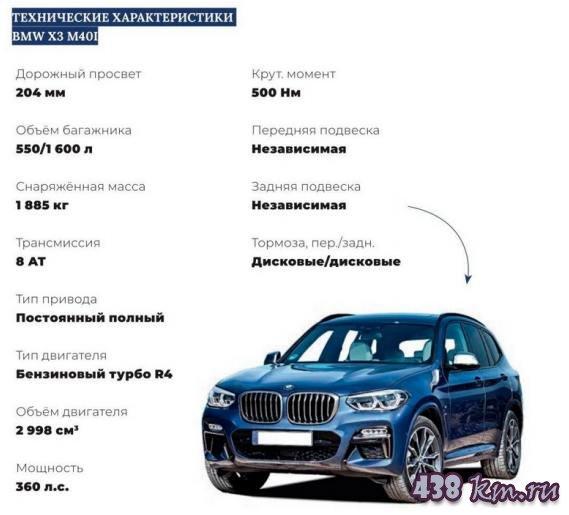 BMW Х3 М40і