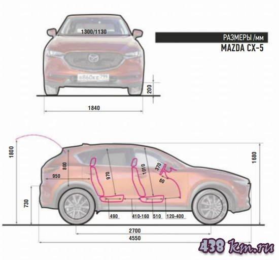 Сравнение Mazda СХ-5 и Ford Kuga